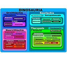 Dinosauria Photographic Print
