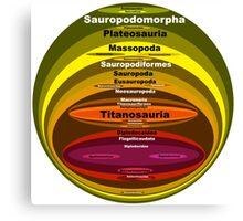 Sauropodomorpha Canvas Print