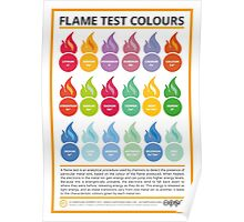 Metal Ion Flame Test Colours Poster
