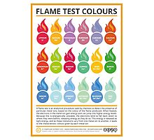 Metal Ion Flame Test Colours Photographic Print