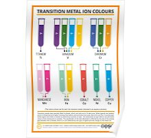 Transition Metal Aqueous Ion Colours Poster