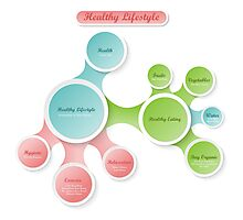 Healthy Lifestyle infographics Photographic Print