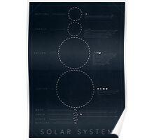 Basic Solar System  Poster