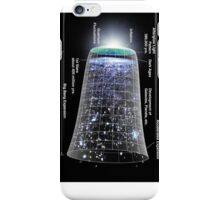 WMAP: Our Inflationary Universe iPhone Case/Skin