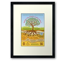 Australian Demeter Biodynamic Method Framed Print