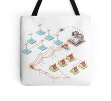 Energy Offshore Wind Farms Tote Bag