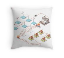 Energy Offshore Wind Farms Throw Pillow
