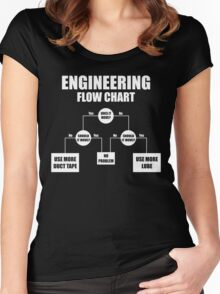 Engineers Flow Chart duct tape Women's Fitted Scoop T-Shirt