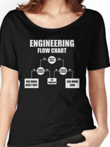 Engineers Flow Chart duct tape Women's Relaxed Fit T-Shirt