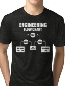 Engineers Flow Chart duct tape Tri-blend T-Shirt
