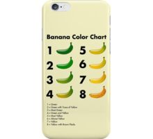 Banana color chart iPhone Case/Skin
