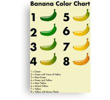 Banana color chart Canvas Print