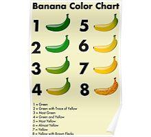 Banana color chart Poster
