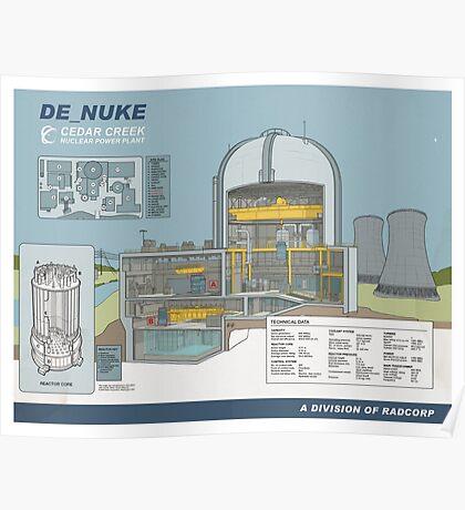 de_nuke schematics Poster