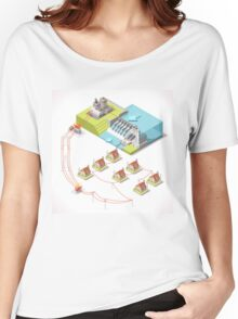 Energy Hydroelectric Power Isometric Women's Relaxed Fit T-Shirt
