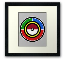 Pokemon Starters Framed Print