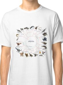 Diapsida: The Cladogram Classic T-Shirt