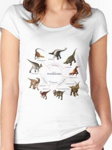 Ornithischia: The Cladogram Women's Fitted Scoop T-Shirt