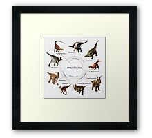 Ornithischia: The Cladogram Framed Print