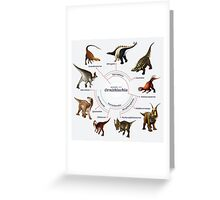 Ornithischia: The Cladogram Greeting Card