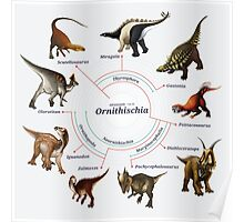 Ornithischia: The Cladogram Poster