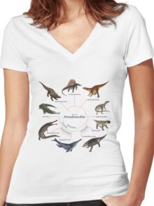 Pseudosuchia: The Cladogram Women's Fitted V-Neck T-Shirt