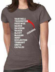 Doctor Who Actors  Womens Fitted T-Shirt
