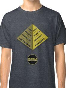 LvLs Classic T-Shirt