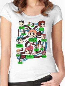 Scott pilgrim relationships Women's Fitted Scoop T-Shirt