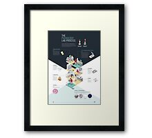 The Pathology Lab Process Infographic Framed Print