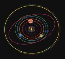 Solar System 2 One Piece - Long Sleeve