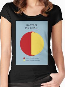 Babybel Pie Chart Women's Fitted Scoop T-Shirt