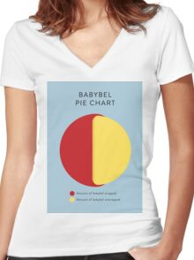 Babybel Pie Chart Women's Fitted V-Neck T-Shirt