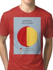 Babybel Pie Chart Tri-blend T-Shirt