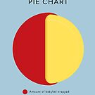 Babybel Pie Chart by Stephen Wildish