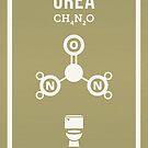 Urea by Compound Interest