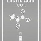 Lactic Acid by Compound Interest