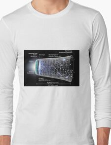 WMAP: Our Inflationary Universe Long Sleeve T-Shirt