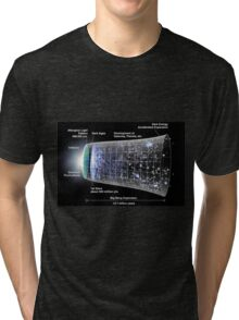 WMAP: Our Inflationary Universe Tri-blend T-Shirt