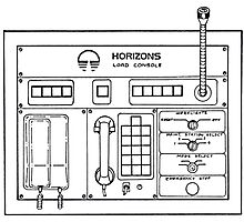 Horizons Load Console Control Panel Diagram from Epcot Photographic Print