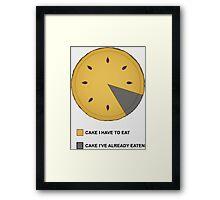 Cake Chart! Framed Print