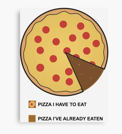 Pizza Chart! Canvas Print
