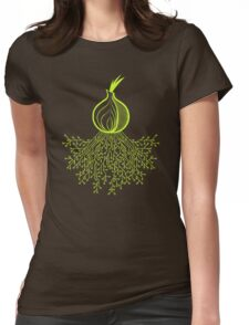 Tor Circuit Design Womens Fitted T-Shirt