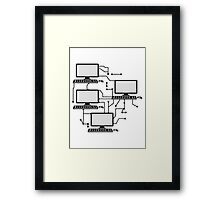 lanparty networked gamer gamble connected pattern mouse keyboard screen tv pc computer display image design Framed Print