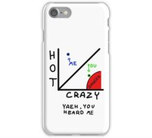 The HOT/CRAZY scale  iPhone Case/Skin