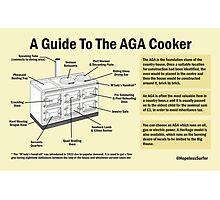 Guide to the AGA Cooker Photographic Print