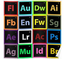 Periodic Table of Design Poster