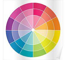 Colour Wheel Poster