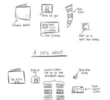 Cat wallet and Dog wallet by twisteddoodles