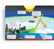 Children's Global Warming Educational Print Canvas Print